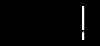 ELSA Denmark